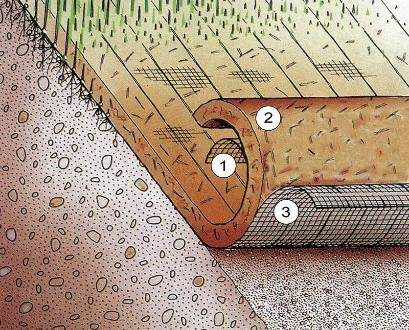Structure of erosion control blankets